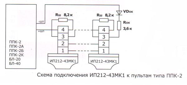 ппк 2м инструкция - фото 6